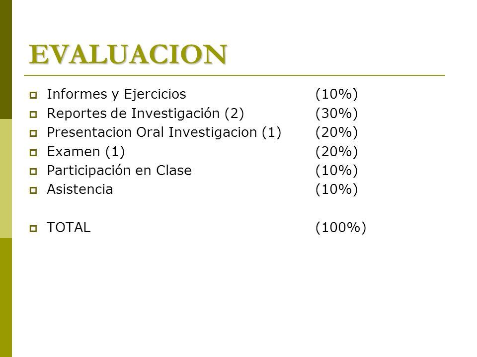 EVALUACION Informes y Ejercicios (10%) Reportes de Investigación (2) (30%) Presentacion Oral Investigacion (1)(20%) Examen (1)(20%) Participación en C