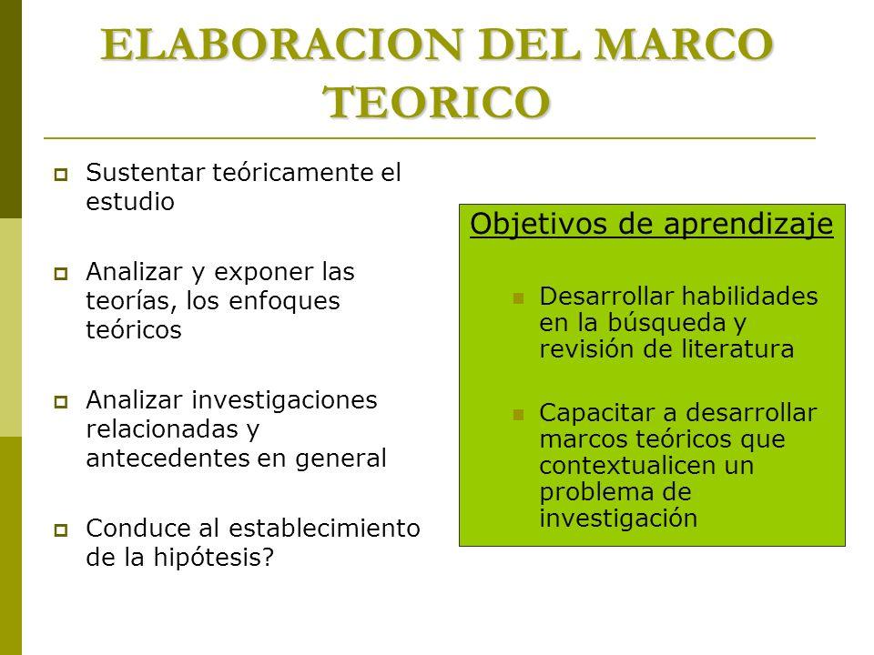 ELABORACION DEL MARCO TEORICO Sustentar teóricamente el estudio Analizar y exponer las teorías, los enfoques teóricos Analizar investigaciones relacio