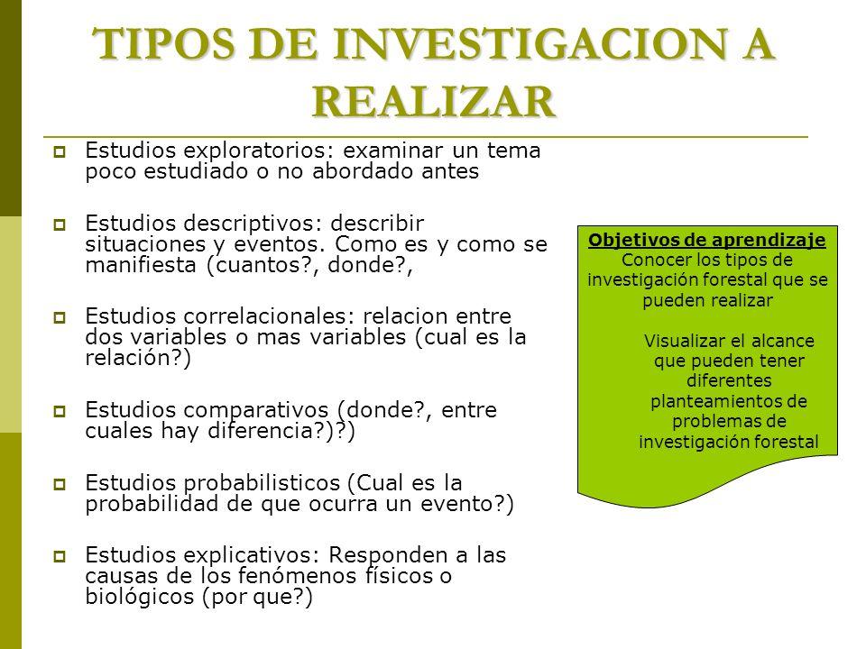 TIPOS DE INVESTIGACION A REALIZAR Estudios exploratorios: examinar un tema poco estudiado o no abordado antes Estudios descriptivos: describir situaci