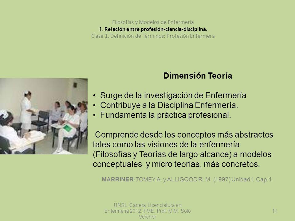 UNSL. Carrera Licenciatura en Enfermería 2012. FME. Prof. M.M. Soto Vercher 11 Filosofías y Modelos de Enfermería 1. Relación entre profesión-ciencia-