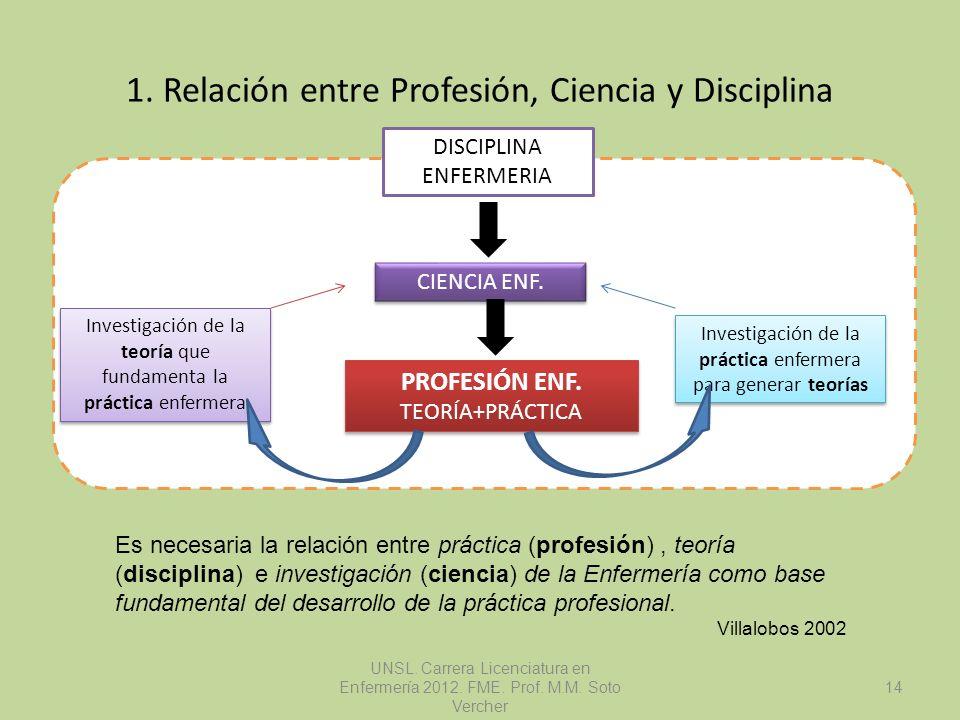 1. Relación entre Profesión, Ciencia y Disciplina UNSL. Carrera Licenciatura en Enfermería 2012. FME. Prof. M.M. Soto Vercher 14 Es necesaria la relac