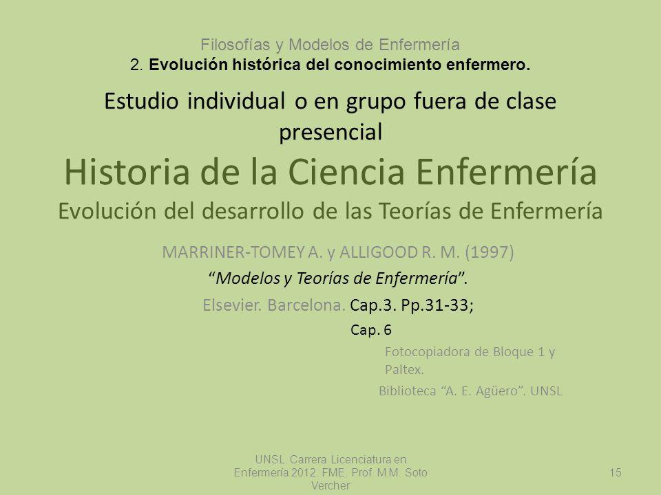 Estudio individual o en grupo fuera de clase presencial Historia de la Ciencia Enfermería Evolución del desarrollo de las Teorías de Enfermería MARRIN