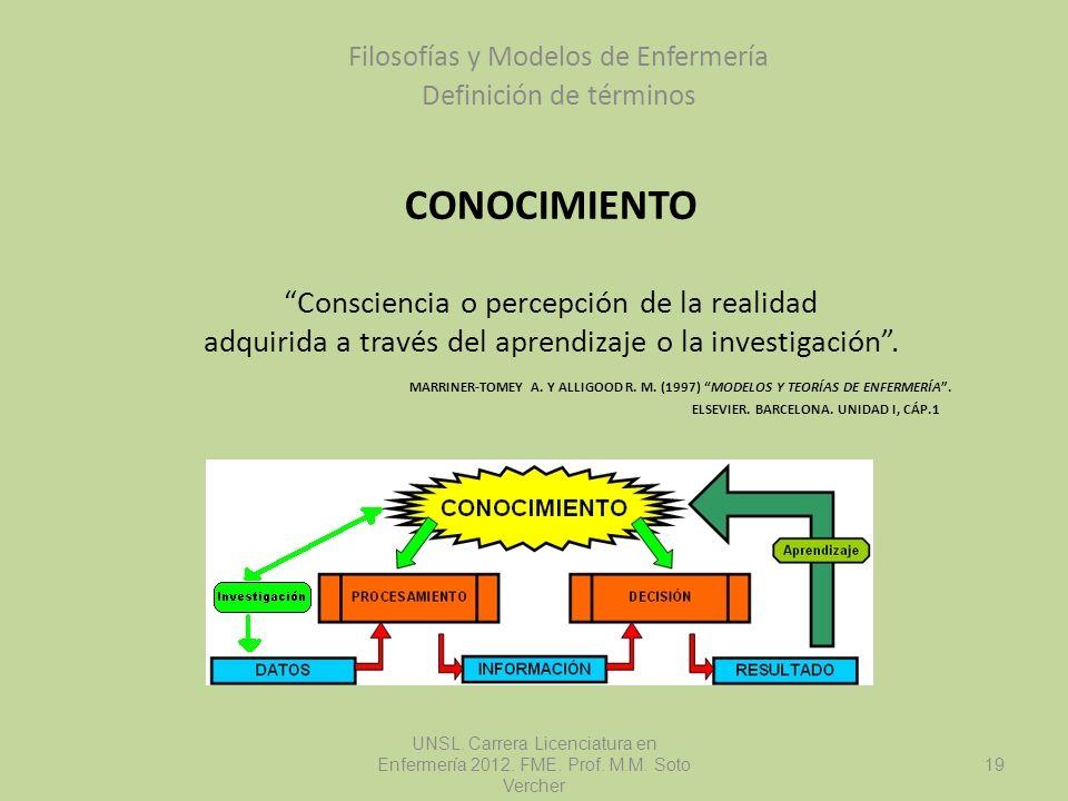 CONOCIMIENTO Consciencia o percepción de la realidad adquirida a través del aprendizaje o la investigación. MARRINER-TOMEY A. Y ALLIGOOD R. M. (1997)
