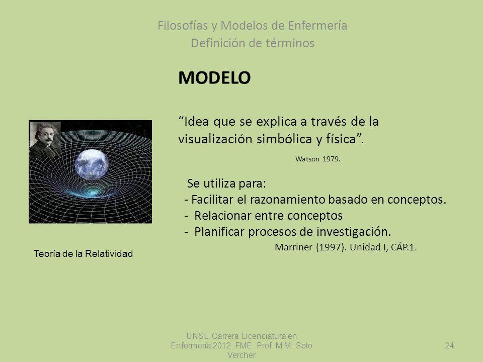 MODELO Idea que se explica a través de la visualización simbólica y física. Watson 1979. Se utiliza para: - Facilitar el razonamiento basado en concep