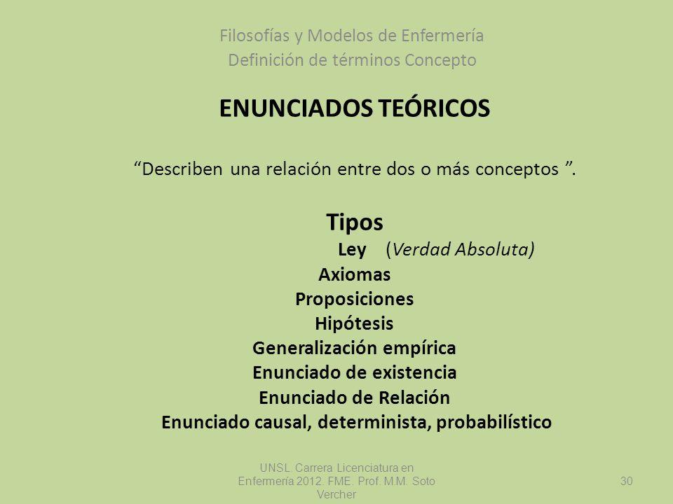 ENUNCIADOS TEÓRICOS Describen una relación entre dos o más conceptos. Tipos Ley (Verdad Absoluta) Axiomas Proposiciones Hipótesis Generalización empír