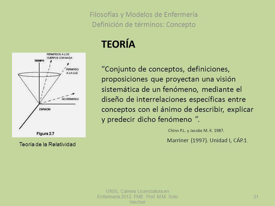 TEORÍA Conjunto de conceptos, definiciones, proposiciones que proyectan una visión sistemática de un fenómeno, mediante el diseño de interrelaciones e