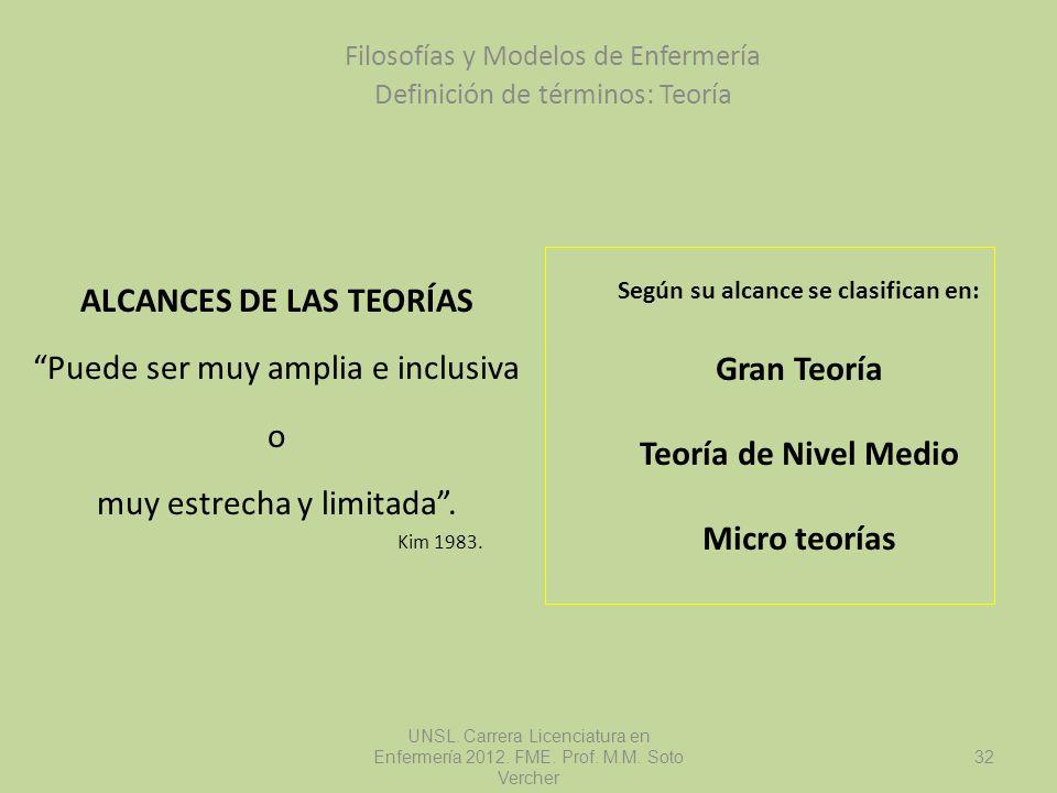 Según su alcance se clasifican en: Gran Teoría Teoría de Nivel Medio Micro teorías Filosofías y Modelos de Enfermería Definición de términos: Teoría U