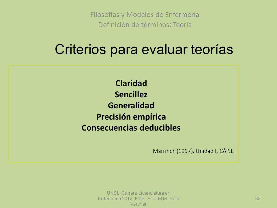 Claridad Sencillez Generalidad Precisión empírica Consecuencias deducibles Marriner (1997). Unidad I, CÁP.1. Filosofías y Modelos de Enfermería Defini