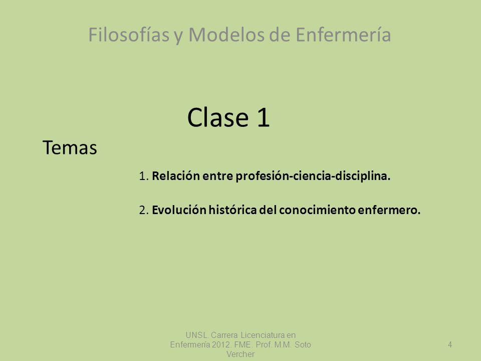 Filosofías y Modelos de Enfermería UNSL. Carrera Licenciatura en Enfermería 2012. FME. Prof. M.M. Soto Vercher 4 Clase 1 Temas 1. Relación entre profe