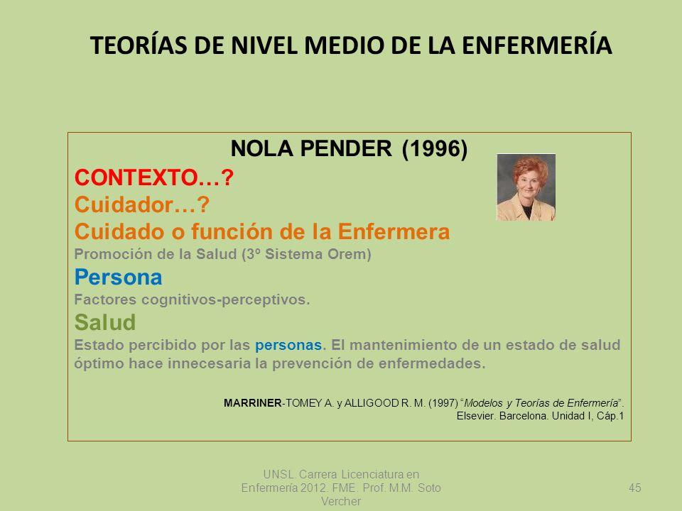 TEORÍAS DE NIVEL MEDIO DE LA ENFERMERÍA UNSL. Carrera Licenciatura en Enfermería 2012. FME. Prof. M.M. Soto Vercher NOLA PENDER (1996) CONTEXTO…? Cuid