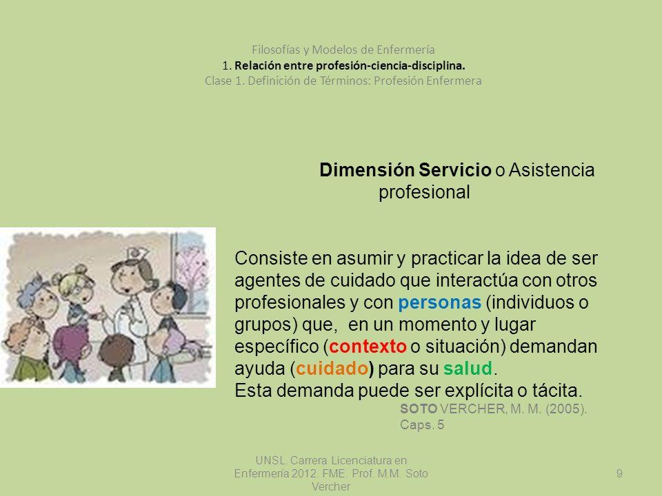 UNSL. Carrera Licenciatura en Enfermería 2012. FME. Prof. M.M. Soto Vercher 9 Filosofías y Modelos de Enfermería 1. Relación entre profesión-ciencia-d