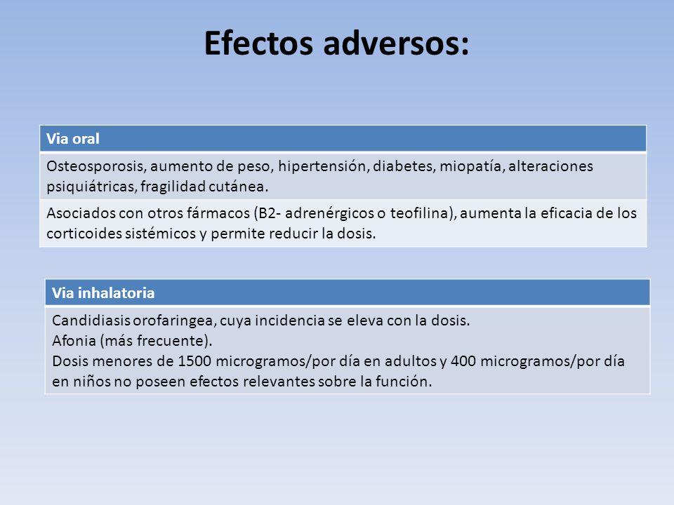 Efectos adversos: Via oral Osteosporosis, aumento de peso, hipertensión, diabetes, miopatía, alteraciones psiquiátricas, fragilidad cutánea. Asociados