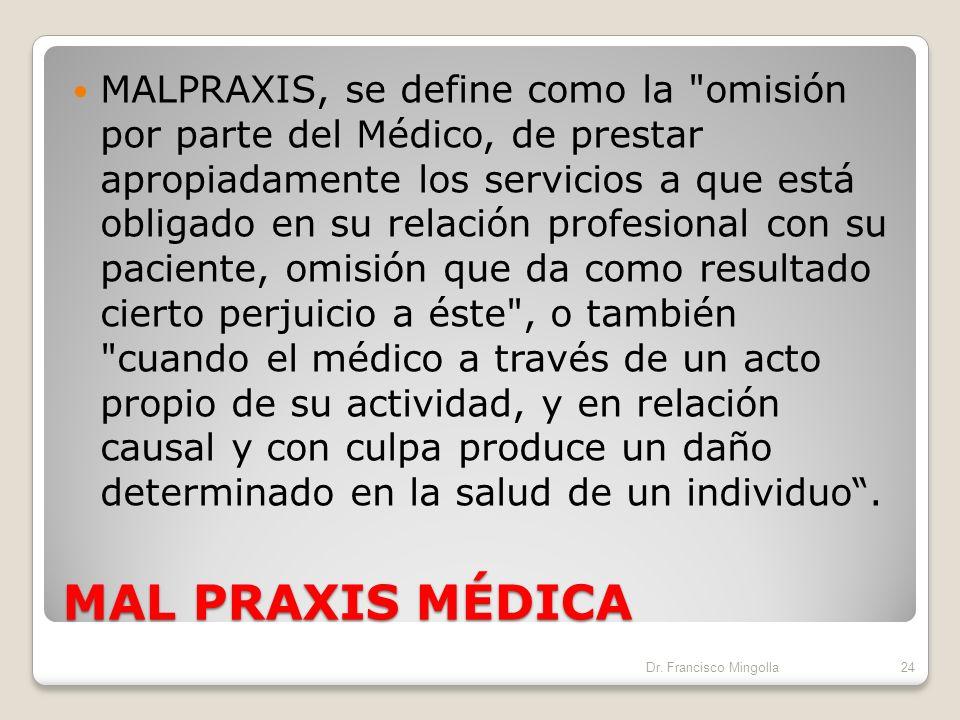 ASPECTOS LEGALES DEL ACTO MEDICO 23Dr. Francisco Mingolla