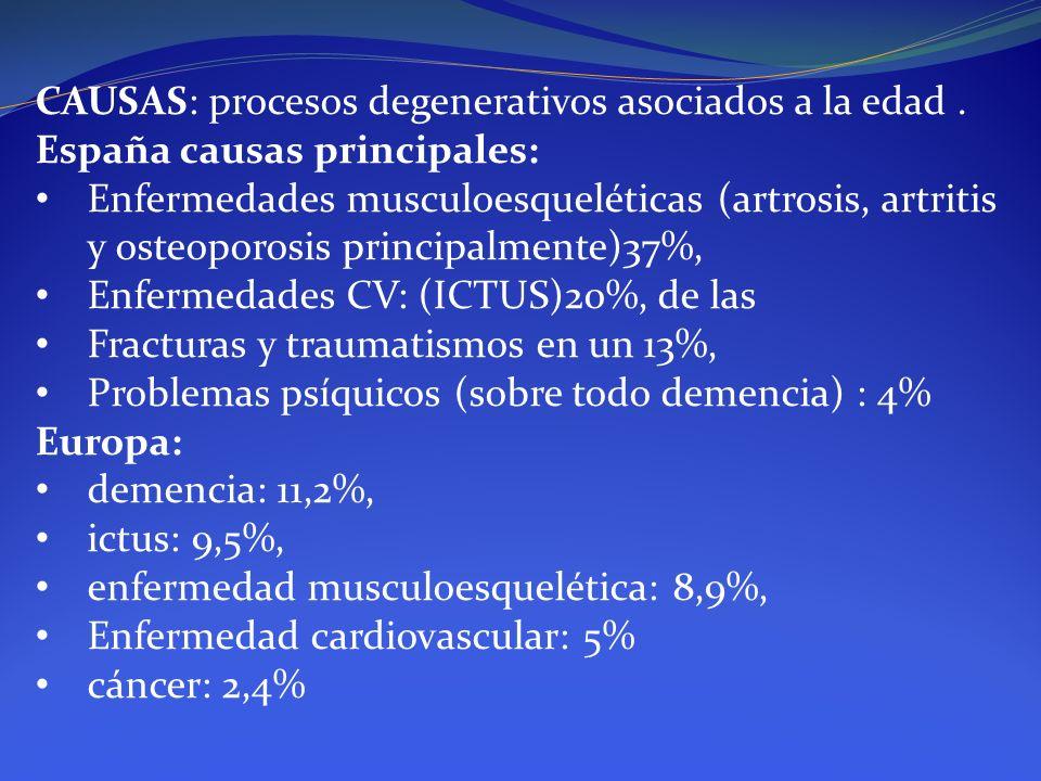 CAUSAS: procesos degenerativos asociados a la edad. España causas principales: Enfermedades musculoesqueléticas (artrosis, artritis y osteoporosis pri