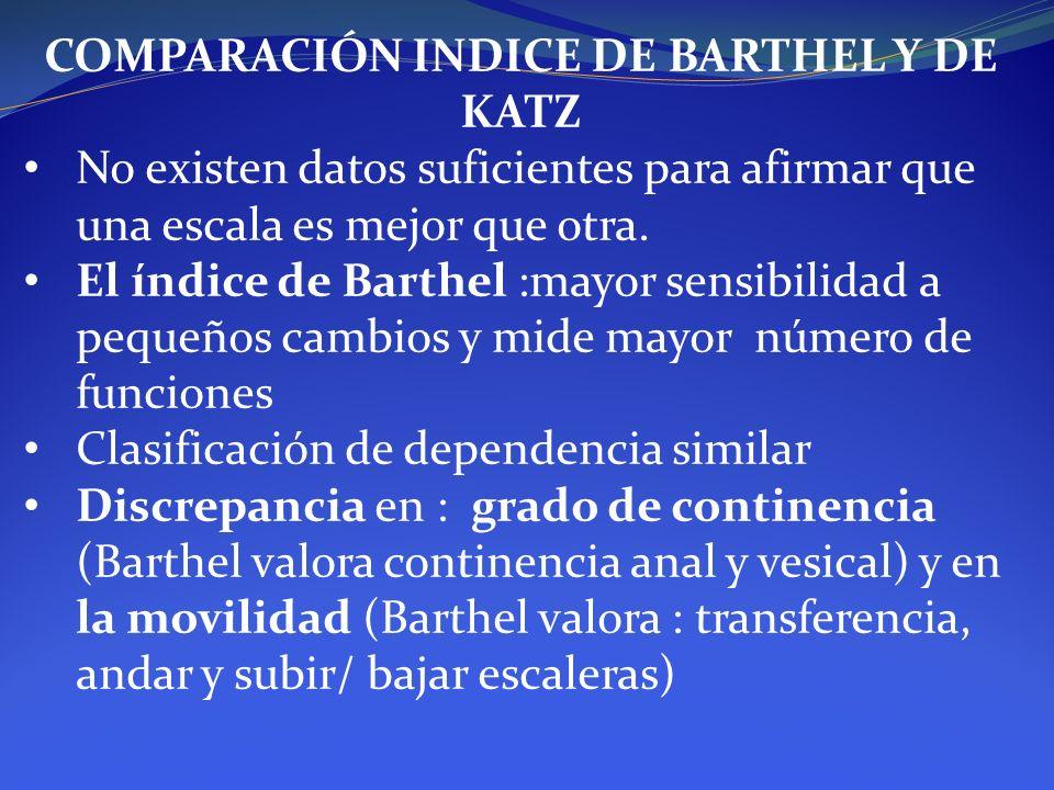 COMPARACIÓN INDICE DE BARTHEL Y DE KATZ No existen datos suficientes para afirmar que una escala es mejor que otra. El índice de Barthel :mayor sensib