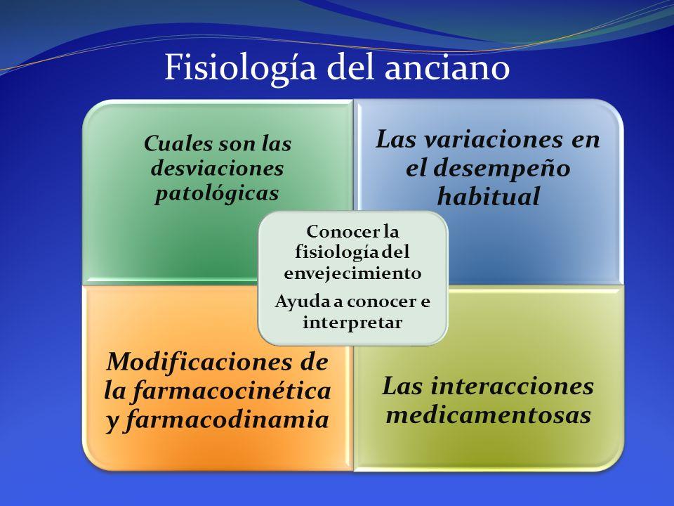 Cuales son las desviaciones patológicas Las variaciones en el desempeño habitual Modificaciones de la farmacocinética y farmacodinamia Las interaccion