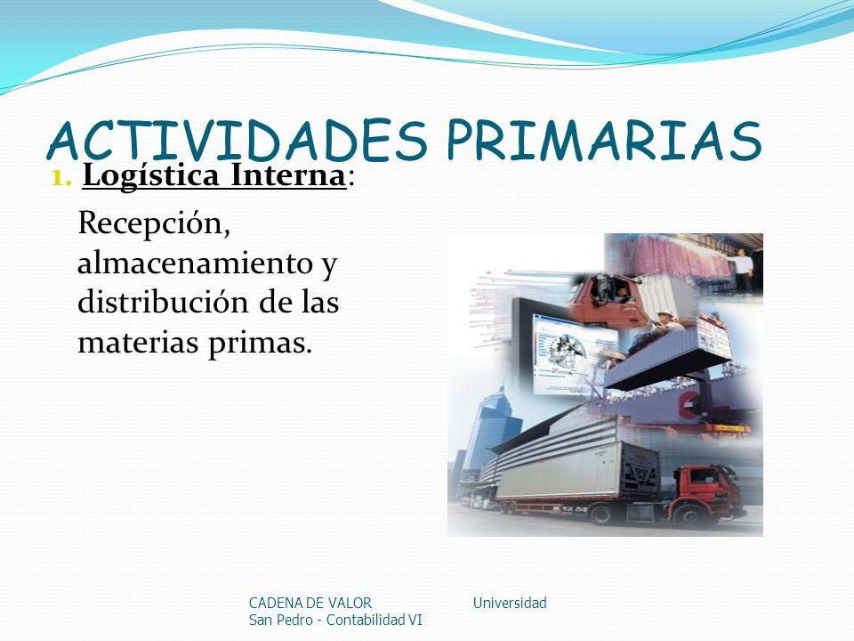 ACTIVIDADES PRIMARIAS 1. Logística Interna: Recepción, almacenamiento y distribución de las materias primas. CADENA DE VALOR Universidad San Pedro - C