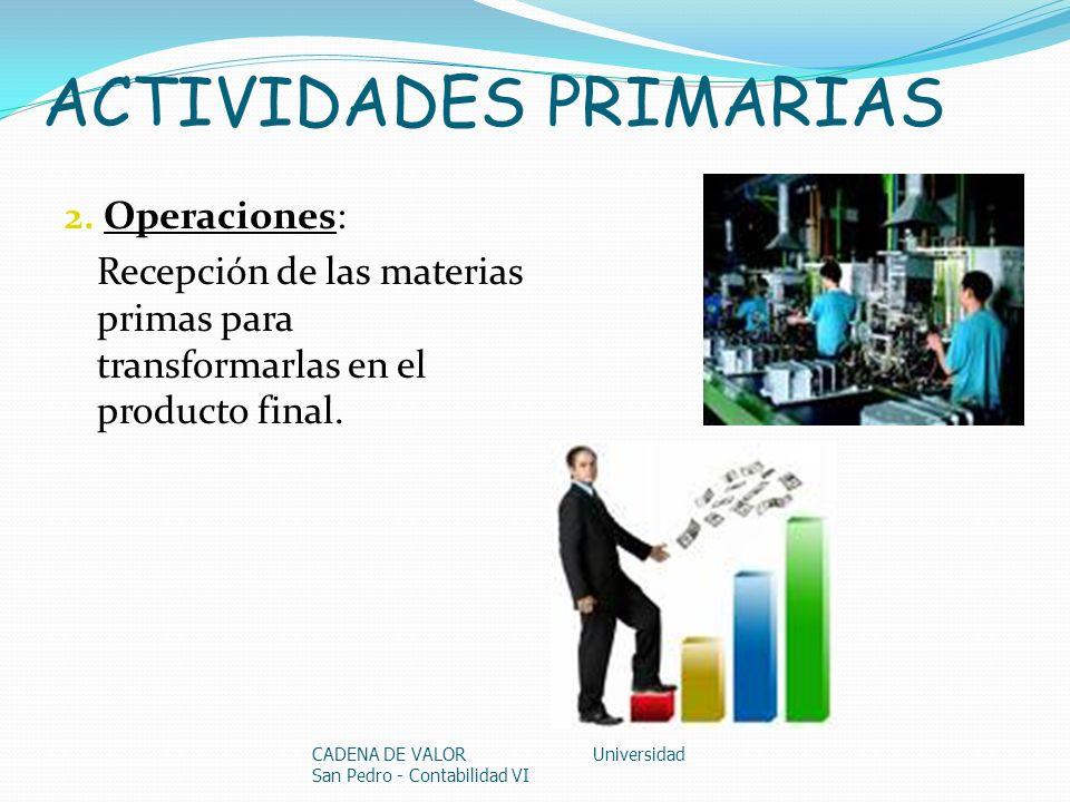 ACTIVIDADES PRIMARIAS 2. Operaciones: Recepción de las materias primas para transformarlas en el producto final. CADENA DE VALOR Universidad San Pedro