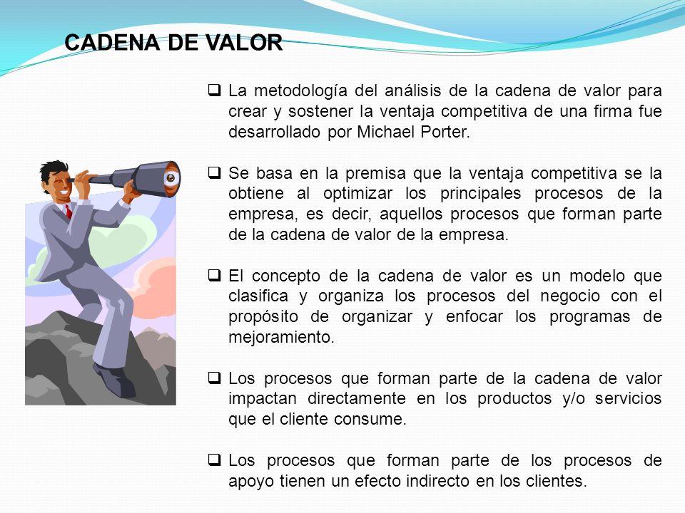 CADENA DE VALOR La metodología del análisis de la cadena de valor para crear y sostener la ventaja competitiva de una firma fue desarrollado por Micha