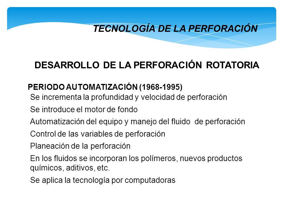 Se incrementa la profundidad y velocidad de perforación Se introduce el motor de fondo Automatización del equipo y manejo del fluido de perforación Co