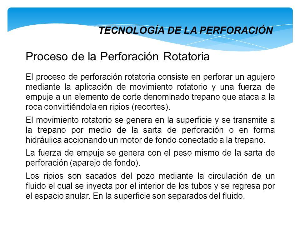 Proceso de la Perforación Rotatoria El proceso de perforación rotatoria consiste en perforar un agujero mediante la aplicación de movimiento rotatorio