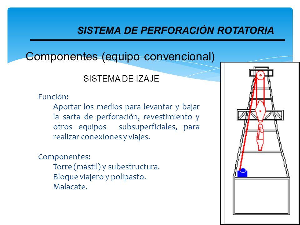SISTEMA DE IZAJE Función: Aportar los medios para levantar y bajar la sarta de perforación, revestimiento y otros equipos subsuperficiales, para reali