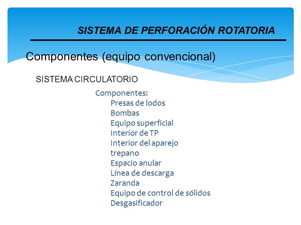 Componentes: Presas de lodos Bombas Equipo superficial Interior de TP Interior del aparejo trepano Espacio anular Línea de descarga Zaranda Equipo de