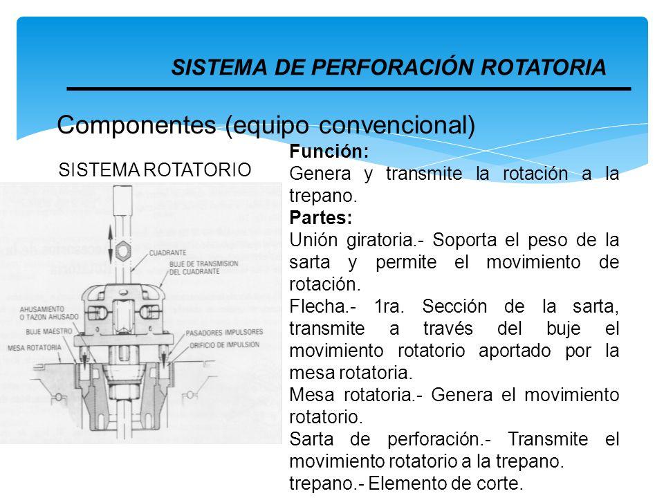 SISTEMA DE PERFORACIÓN ROTATORIA Componentes (equipo convencional) SISTEMA ROTATORIO Función: Genera y transmite la rotación a la trepano. Partes: Uni