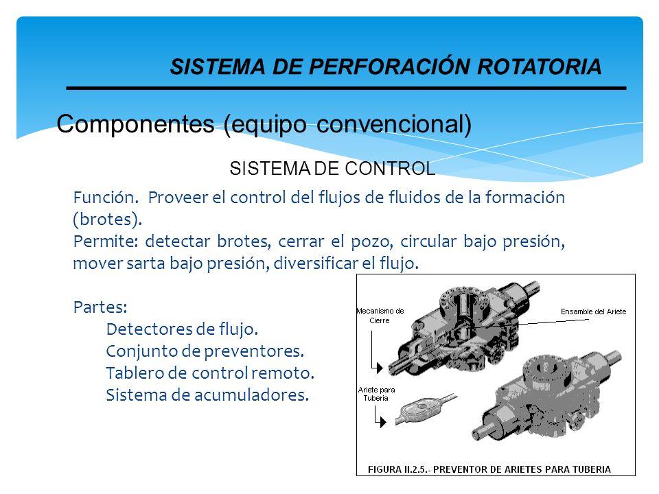 Función. Proveer el control del flujos de fluidos de la formación (brotes). Permite: detectar brotes, cerrar el pozo, circular bajo presión, mover sar