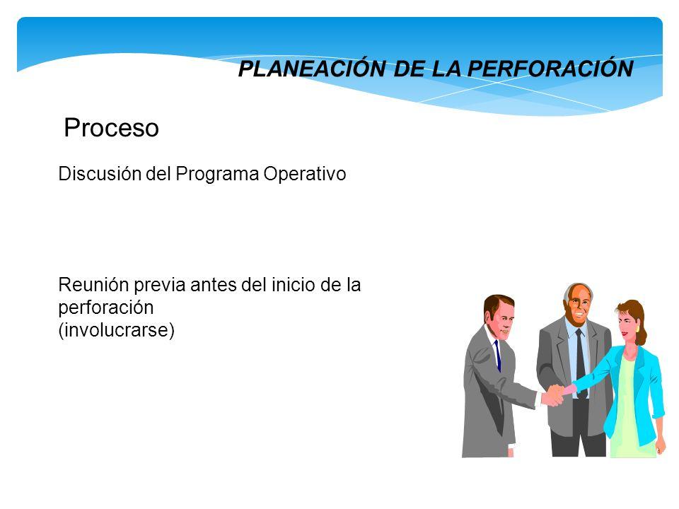 PLANEACIÓN DE LA PERFORACIÓN Proceso Discusión del Programa Operativo Reunión previa antes del inicio de la perforación (involucrarse)