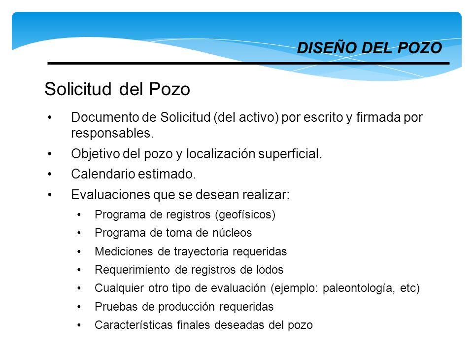 Documento de Solicitud (del activo) por escrito y firmada por responsables. Objetivo del pozo y localización superficial. Calendario estimado. Evaluac