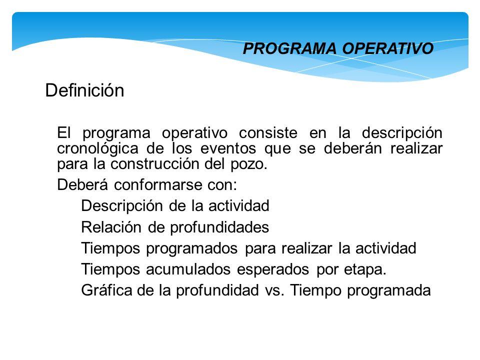 PROGRAMA OPERATIVO El programa operativo consiste en la descripción cronológica de los eventos que se deberán realizar para la construcción del pozo.
