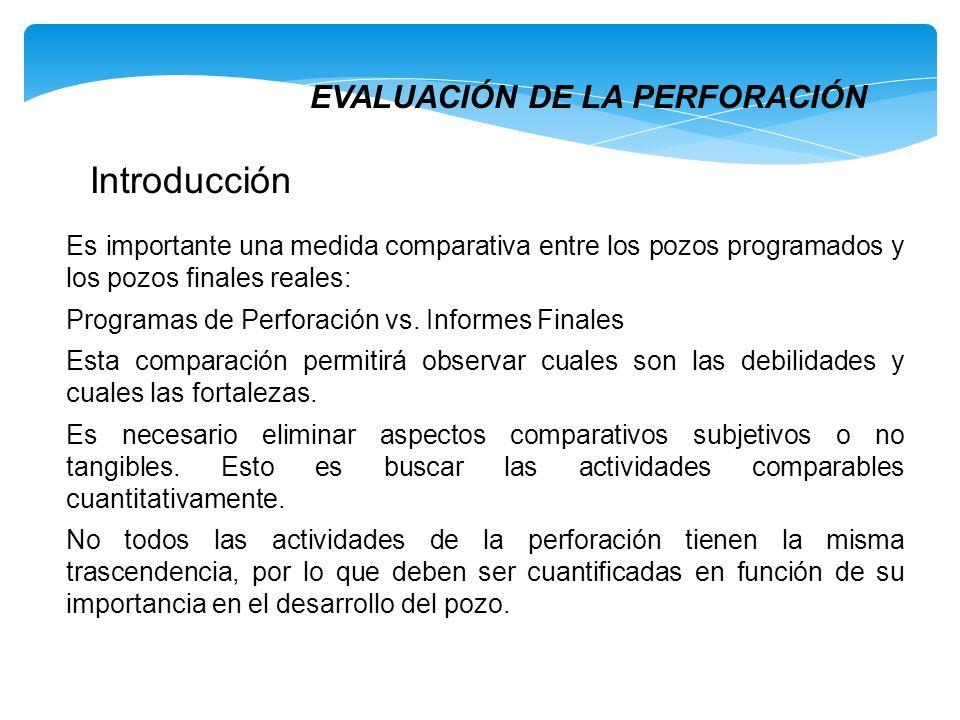 EVALUACIÓN DE LA PERFORACIÓN Introducción Es importante una medida comparativa entre los pozos programados y los pozos finales reales: Programas de Pe