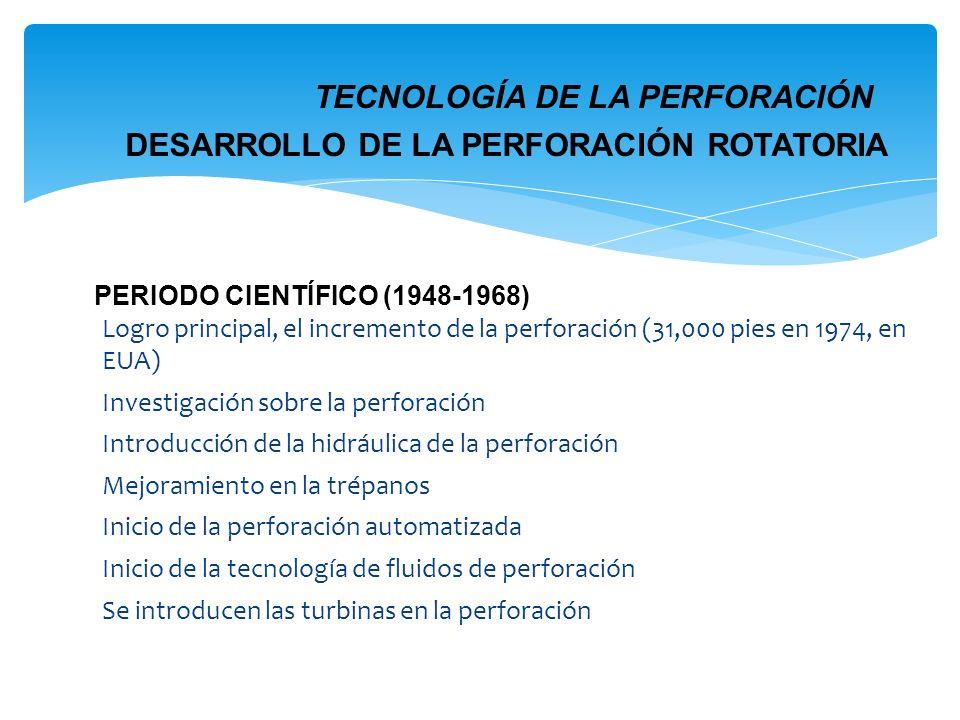 Logro principal, el incremento de la perforación (31,000 pies en 1974, en EUA) Investigación sobre la perforación Introducción de la hidráulica de la