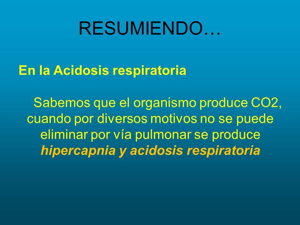 RESUMIENDO… En la Acidosis respiratoria Sabemos que el organismo produce CO2, cuando por diversos motivos no se puede eliminar por vía pulmonar se pro