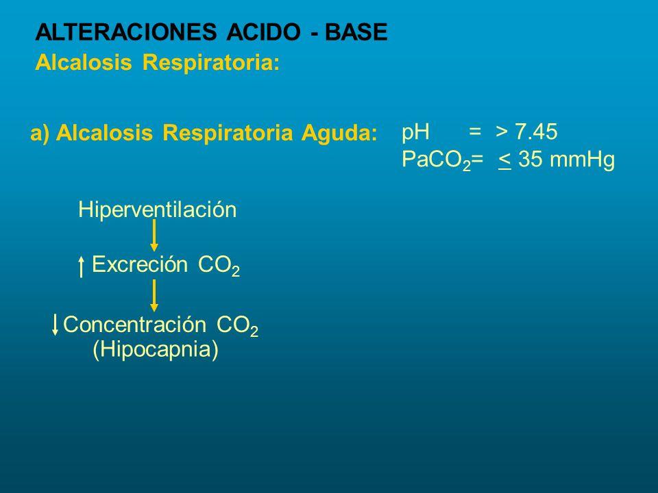 pH = > 7.45 PaCO 2 = < 35 mmHg a) Alcalosis Respiratoria Aguda: Hiperventilación Excreción CO 2 Concentración CO 2 (Hipocapnia) Alcalosis Respiratoria
