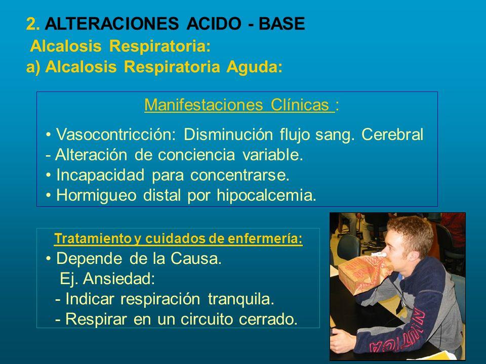 Manifestaciones Clínicas : Tratamiento y cuidados de enfermería: Vasocontricción: Disminución flujo sang. Cerebral - Alteración de conciencia variable