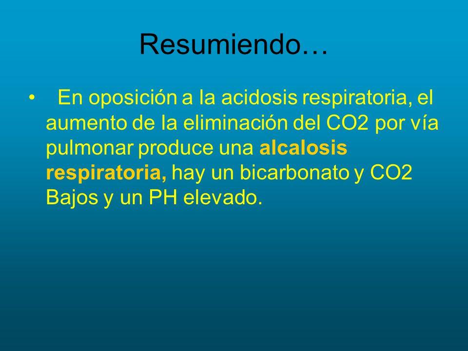 Resumiendo… En oposición a la acidosis respiratoria, el aumento de la eliminación del CO2 por vía pulmonar produce una alcalosis respiratoria, hay un