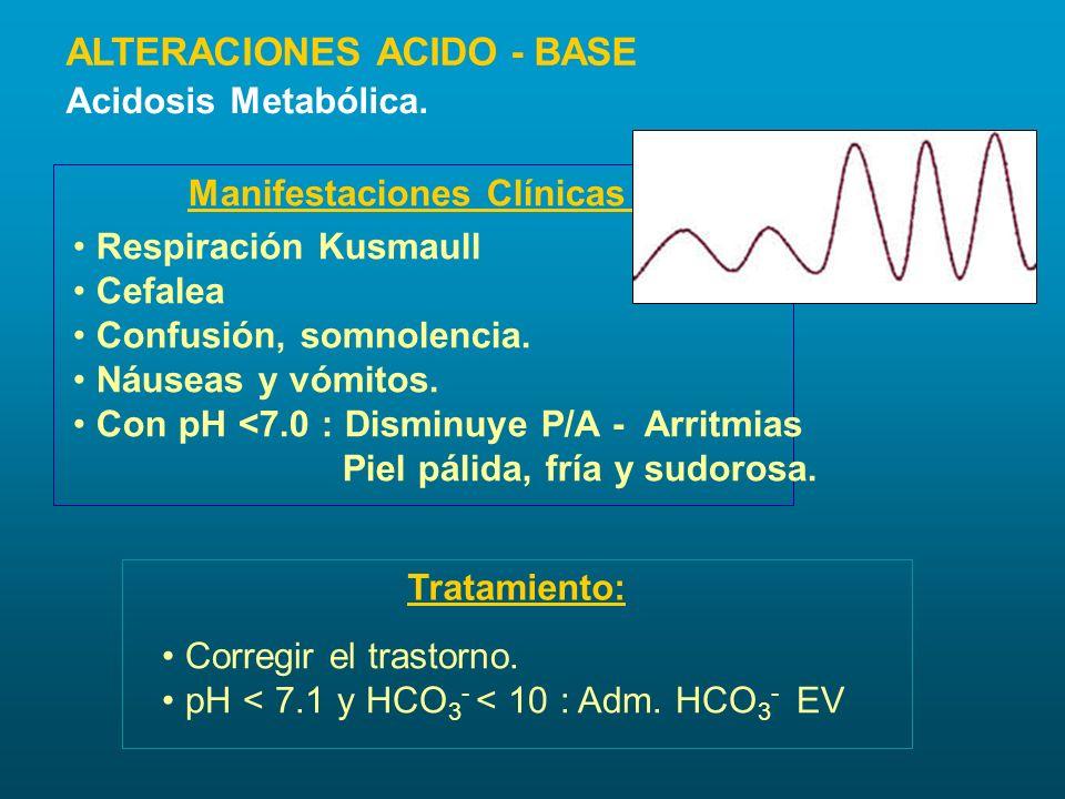 Manifestaciones Clínicas : Tratamiento: Respiración Kusmaull Cefalea Confusión, somnolencia. Náuseas y vómitos. Con pH <7.0 : Disminuye P/A - Arritmia