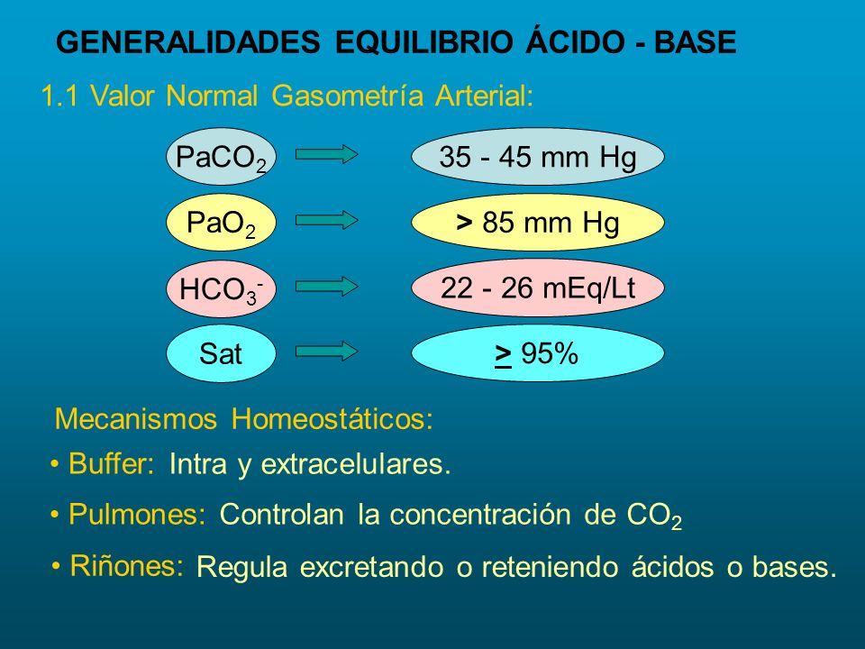 1.1 Valor Normal Gasometría Arterial: PaCO 2 PaO 2 HCO 3 - Sat 35 - 45 mm Hg > 85 mm Hg 22 - 26 mEq/Lt > 95% GENERALIDADES EQUILIBRIO ÁCIDO - BASE Mec