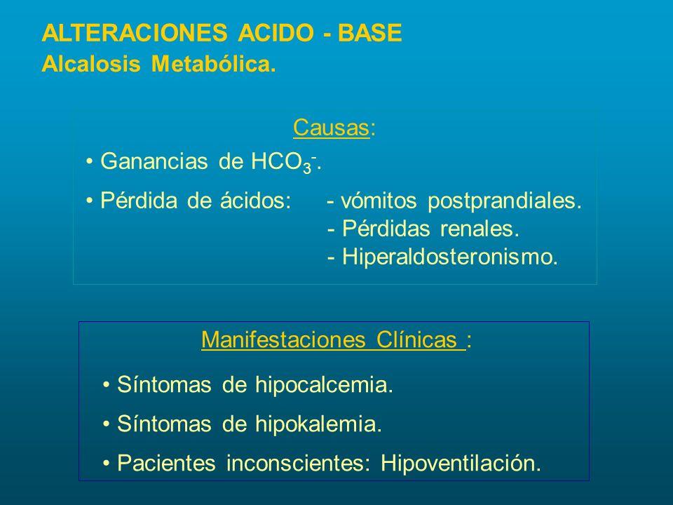 Causas: Manifestaciones Clínicas : Ganancias de HCO 3 -. Pérdida de ácidos: - vómitos postprandiales. - Pérdidas renales. - Hiperaldosteronismo. Sínto
