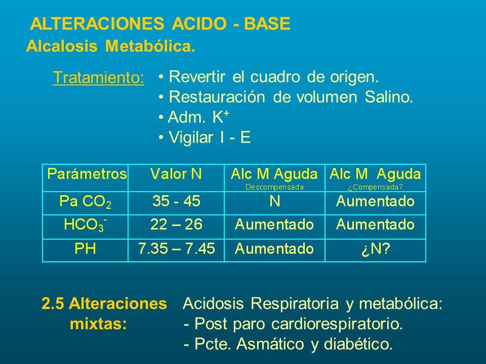 2.5 Alteraciones mixtas: Revertir el cuadro de origen. Restauración de volumen Salino. Adm. K + Vigilar I - E Tratamiento: Acidosis Respiratoria y met