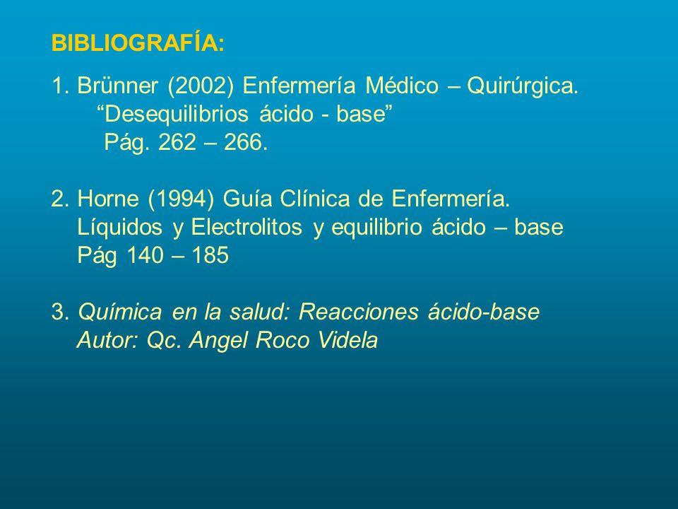 BIBLIOGRAFÍA: 1. Brünner (2002) Enfermería Médico – Quirúrgica. Desequilibrios ácido - base Pág. 262 – 266. 2. Horne (1994) Guía Clínica de Enfermería