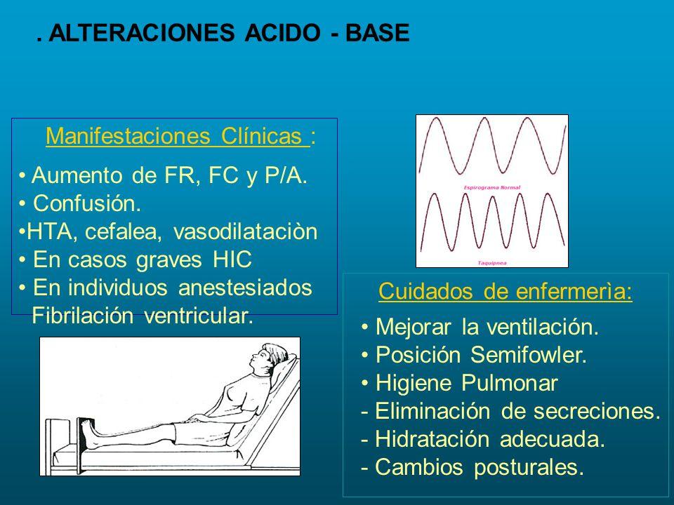Manifestaciones Clínicas : Cuidados de enfermerìa: Aumento de FR, FC y P/A. Confusión. HTA, cefalea, vasodilataciòn En casos graves HIC En individuos