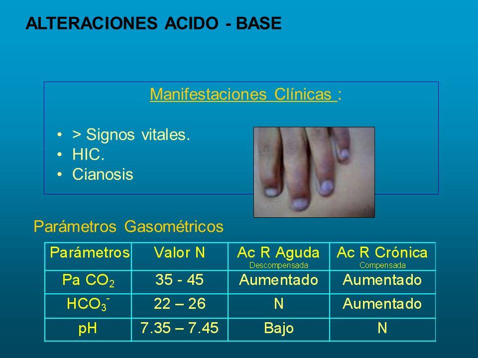 Manifestaciones Clínicas : Parámetros Gasométricos > Signos vitales. HIC. Cianosis ALTERACIONES ACIDO - BASE