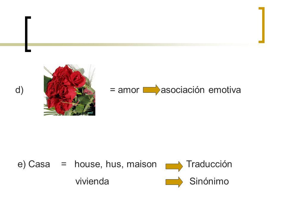 d)= amor asociación emotiva e)Casa = house, hus, maison Traducción vivienda Sinónimo