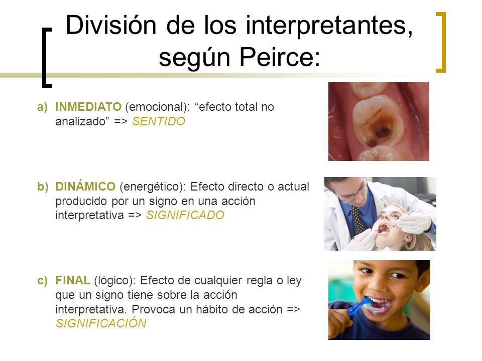 División de los interpretantes, según Peirce: a)INMEDIATO (emocional): efecto total no analizado => SENTIDO b)DINÁMICO (energético): Efecto directo o