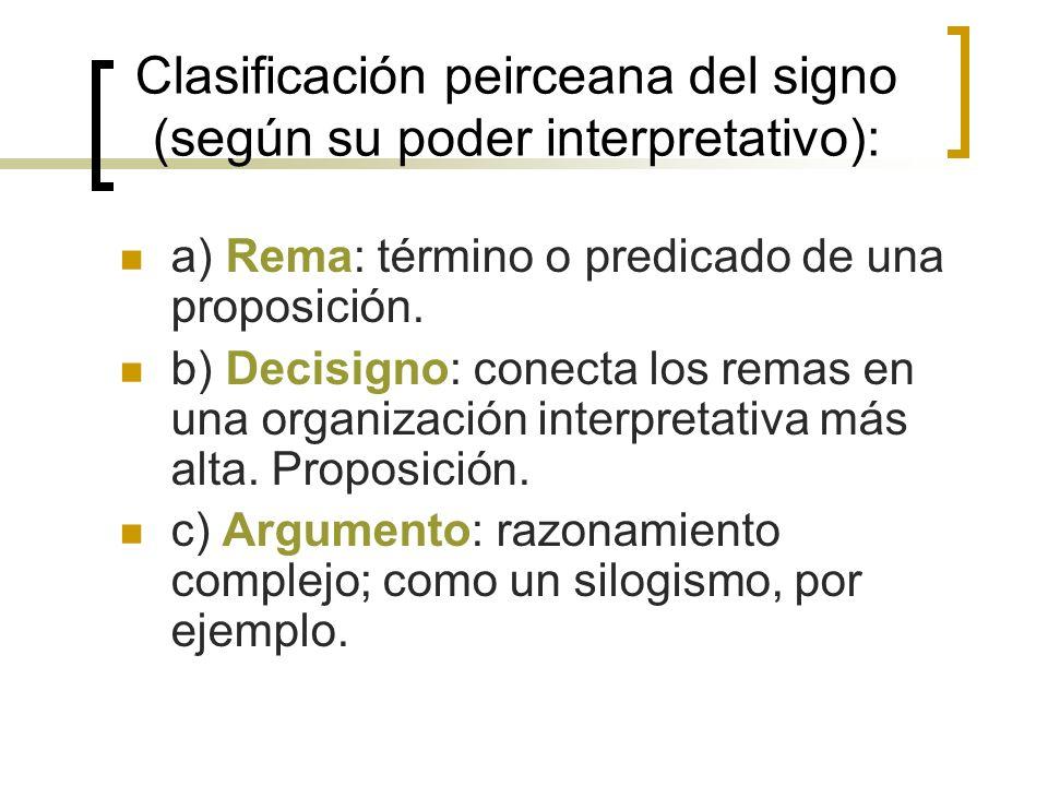 Clasificación peirceana del signo (según su poder interpretativo): a) Rema: término o predicado de una proposición. b) Decisigno: conecta los remas en