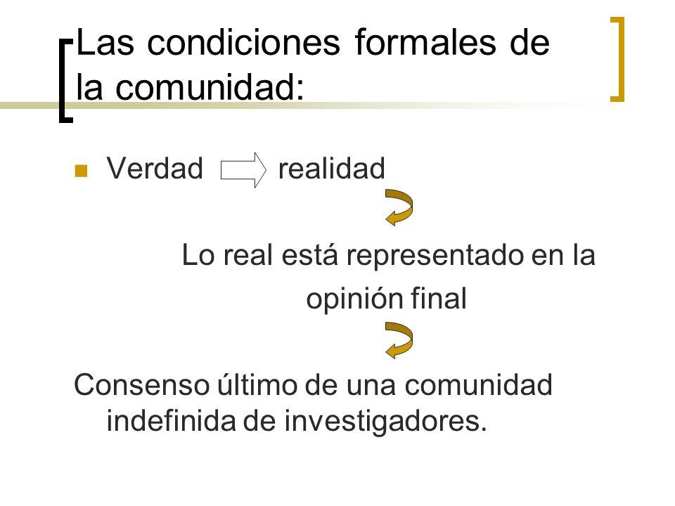Las condiciones formales de la comunidad: Verdad realidad Lo real está representado en la opinión final Consenso último de una comunidad indefinida de