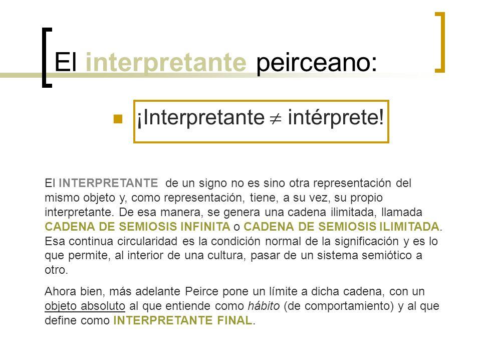 El interpretante peirceano: ¡Interpretante intérprete! El INTERPRETANTE de un signo no es sino otra representación del mismo objeto y, como representa